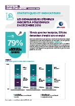 248ead2ea3c Les demandeurs d emploi inscrits à Pôle emploi en décembre 2016 (18 mois  après  ...
